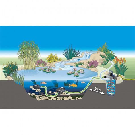 oase Filtration par pression pour bassin 16m3 oase