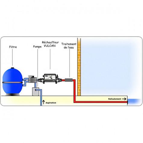 vulcan Réchauffeur electrique 12kw mono analogique vulcan